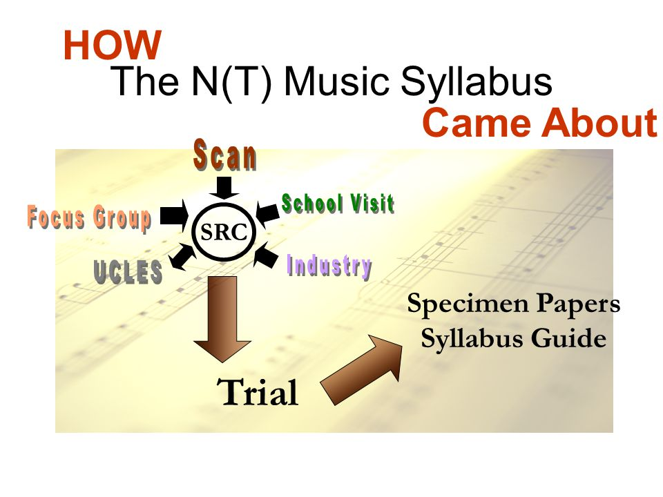 The N(T) Music Syllabus HOW Came About SRC Trial Specimen Papers Syllabus Guide