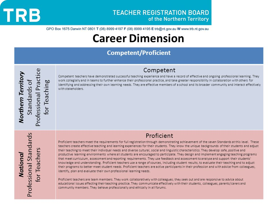Career Dimension Competent/Proficient Northern Territory Standards of Professional Practice for Teaching Competent Competent teachers have demonstrated successful teaching experience and have a record of effective and ongoing professional learning.