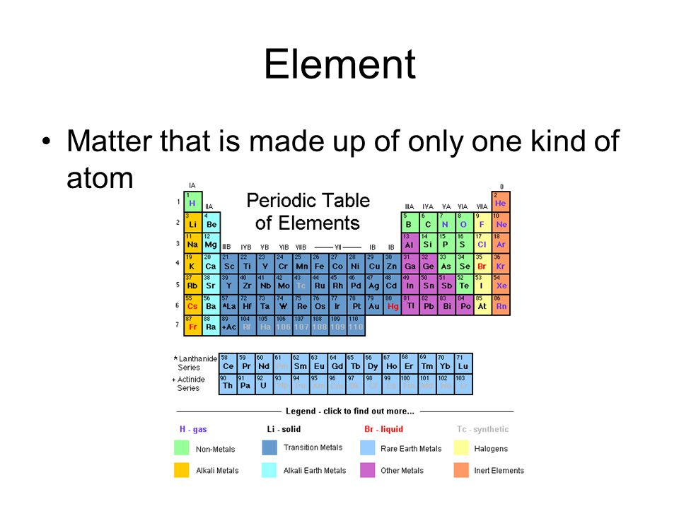 Is water an element? No, water contains two different elements – hydrogen and oxygen