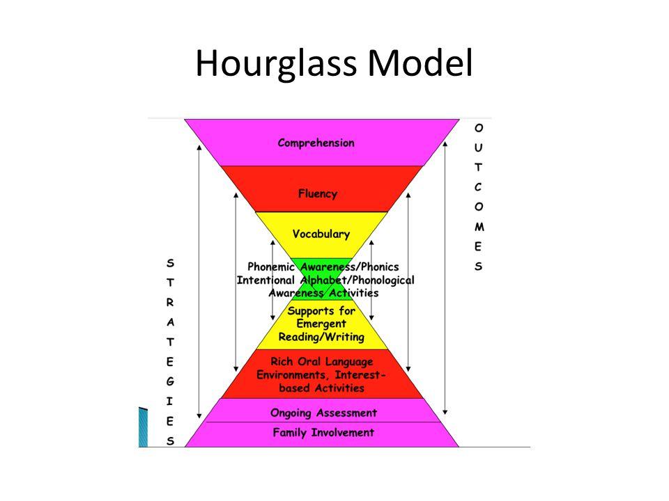FDLRS Miccosukee https://connectliteracy.wikispaces.com/
