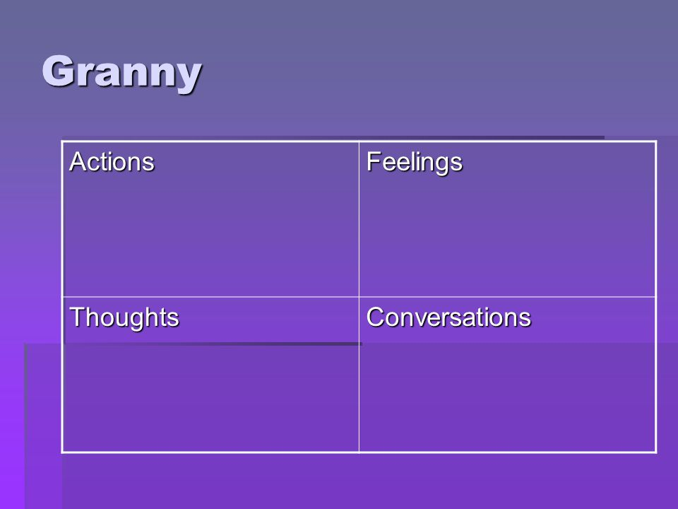 Granny ActionsFeelings ThoughtsConversations