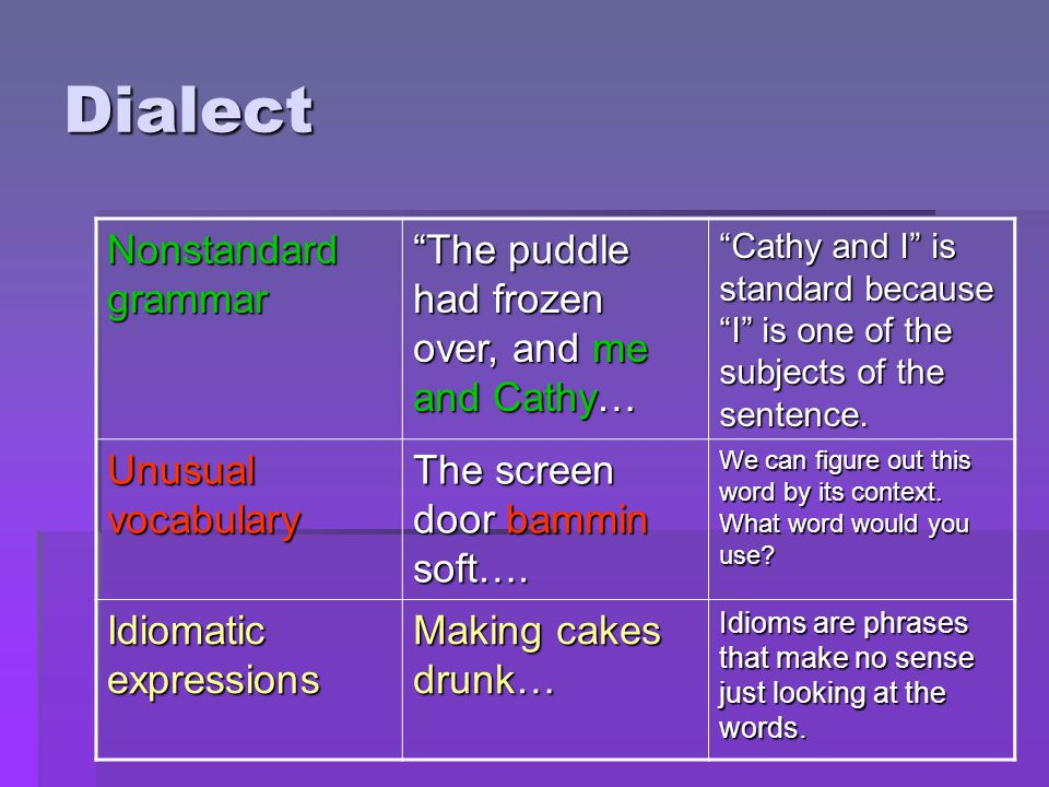 Dialect Nonstandard grammar The puddle had frozen over, and me and Cathy… Cathy and I is standard because I is one of the subjects of the sentence.