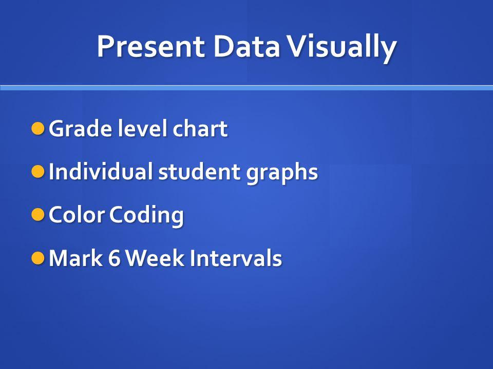 Present Data Visually Grade level chart Grade level chart Individual student graphs Individual student graphs Color Coding Color Coding Mark 6 Week Intervals Mark 6 Week Intervals