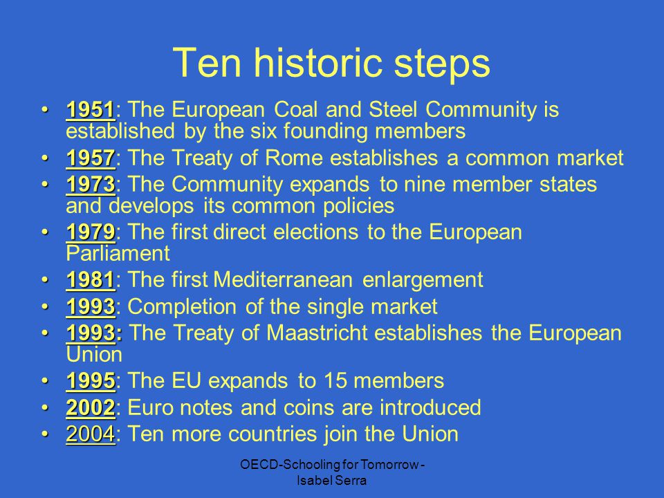 Ten historic steps 19511951: The European Coal and Steel Community is established by the six founding members 19571957: The Treaty of Rome establishes