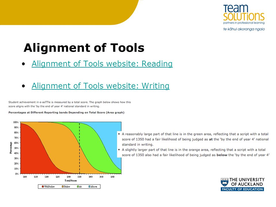 Alignment of Tools Alignment of Tools website: Reading Alignment of Tools website: Writing
