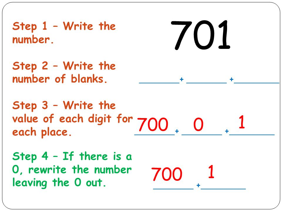 Step 1 – Write the number. Step 2 – Write the number of blanks.
