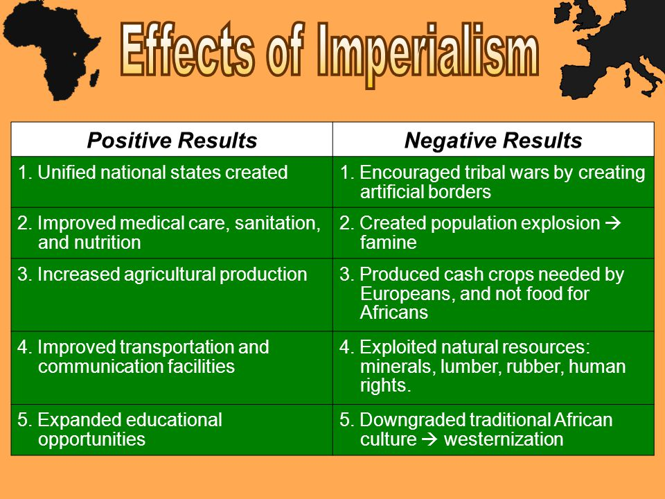 Positive ResultsNegative Results 1. Unified national states created1. Encouraged tribal wars by creating artificial borders 2. Improved medical care,
