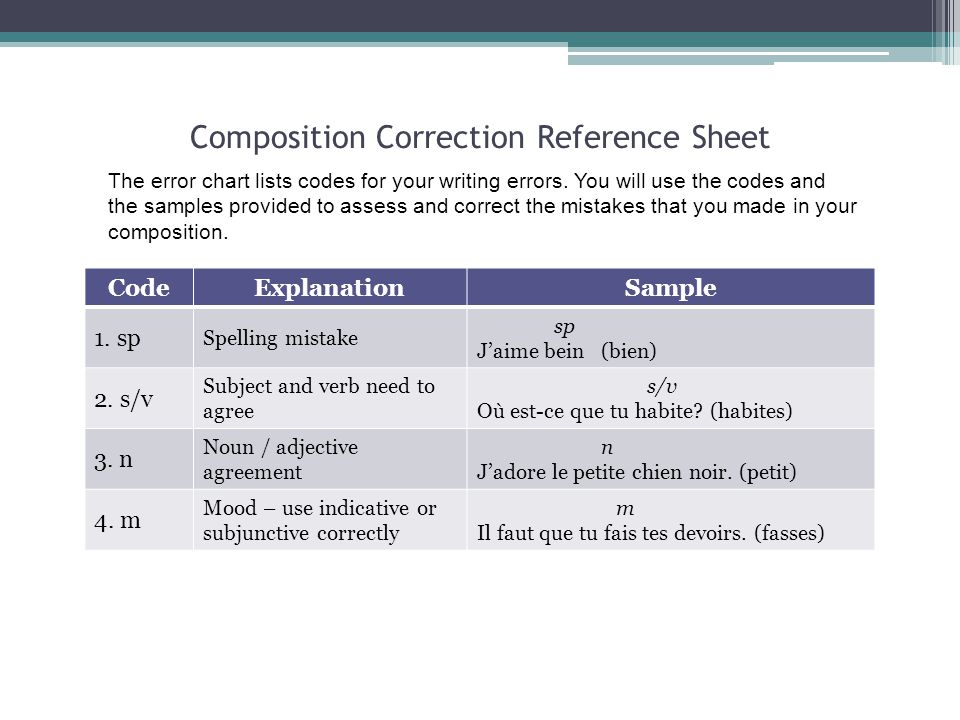 Composition Correction Reference Sheet The error chart lists codes for your writing errors.