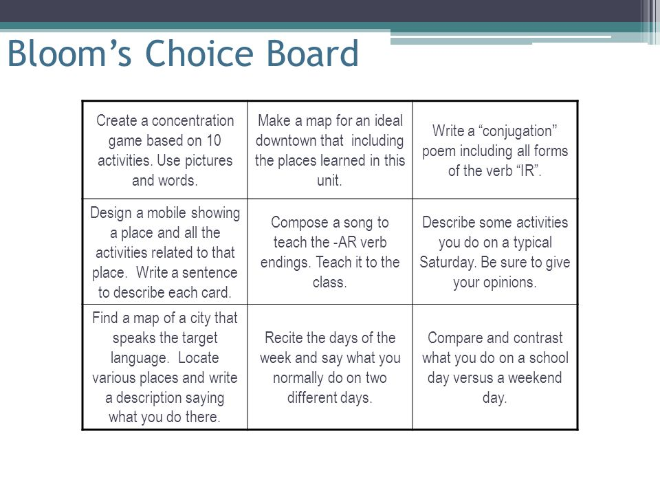 Bloom's Choice Board Create a concentration game based on 10 activities.