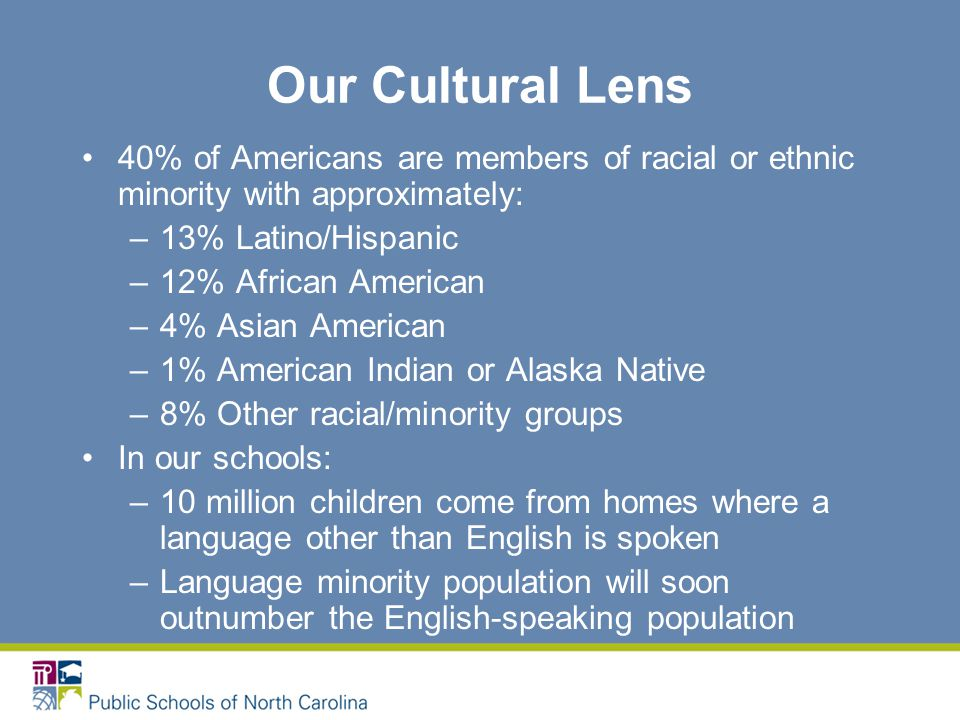 Our Cultural Lens 40% of Americans are members of racial or ethnic minority with approximately: –13% Latino/Hispanic –12% African American –4% Asian American –1% American Indian or Alaska Native –8% Other racial/minority groups In our schools: –10 million children come from homes where a language other than English is spoken –Language minority population will soon outnumber the English-speaking population