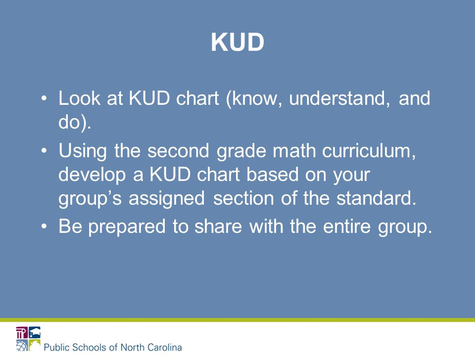 KUD Look at KUD chart (know, understand, and do).