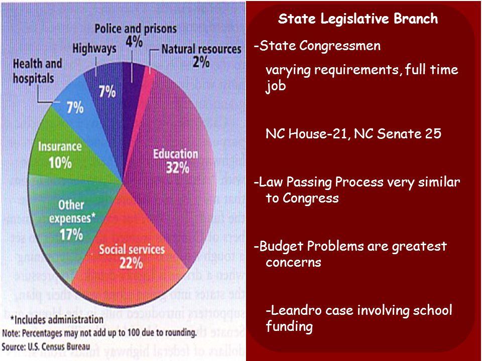 House-Walter Church-D House-Mitch Gillespie-R Senate-Jim Jacumin -R Burke county state representatives
