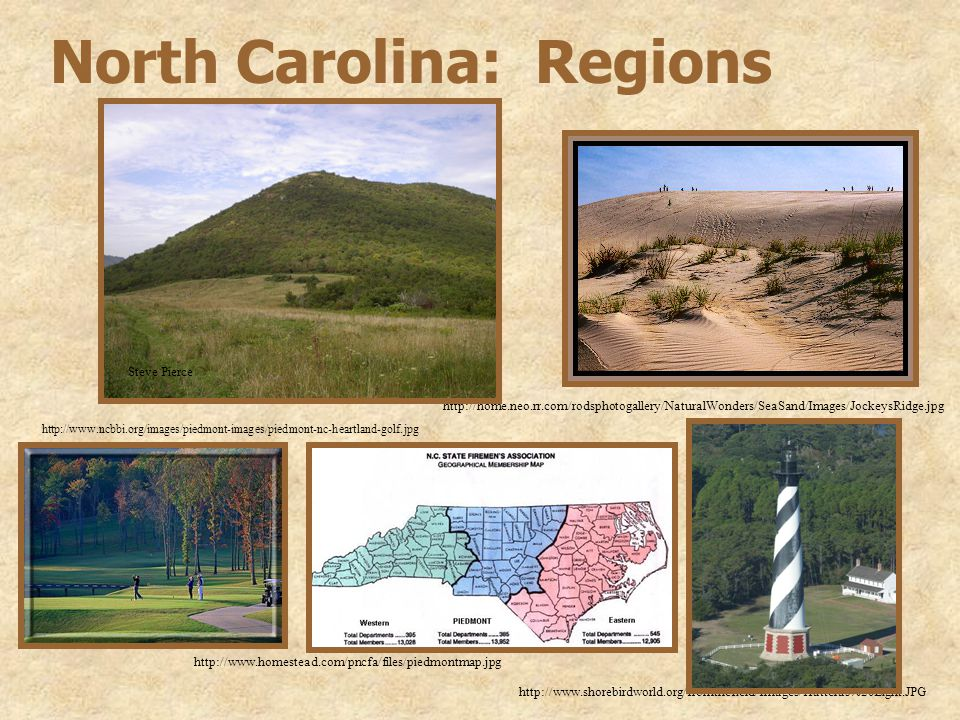North Carolina: Regions http://home.neo.rr.com/rodsphotogallery/NaturalWonders/SeaSand/Images/JockeysRidge.jpg http://www.shorebirdworld.org/fromthefield/Images/Hatteras%20Light.JPG http://www.homestead.com/pncfa/files/piedmontmap.jpg http://www.ncbbi.org/images/piedmont-images/piedmont-nc-heartland-golf.jpg Steve Pierce