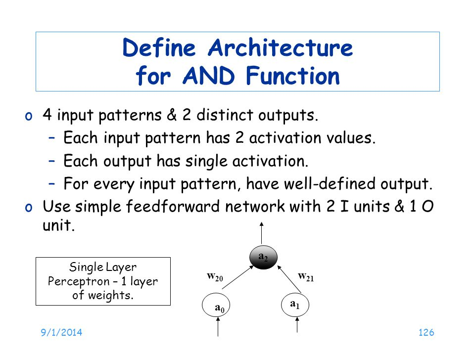 9/1/2014126 Define Architecture for AND Function o4 input patterns & 2 distinct outputs. –Each input pattern has 2 activation values. –Each output has