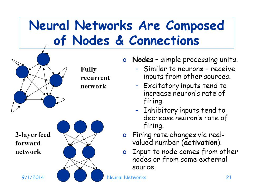 9/1/2014Neural Networks21 Neural Networks Are Composed of Nodes & Connections oNodes – simple processing units. –Similar to neurons – receive inputs f