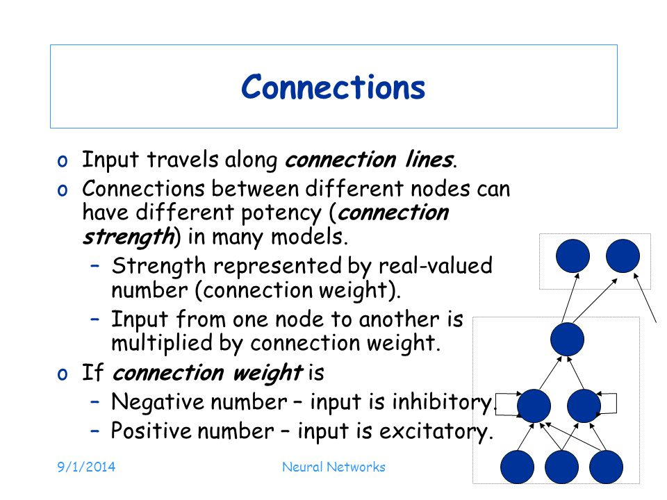 9/1/2014Neural Networks22 Connections oInput travels along connection lines. oConnections between different nodes can have different potency (connecti
