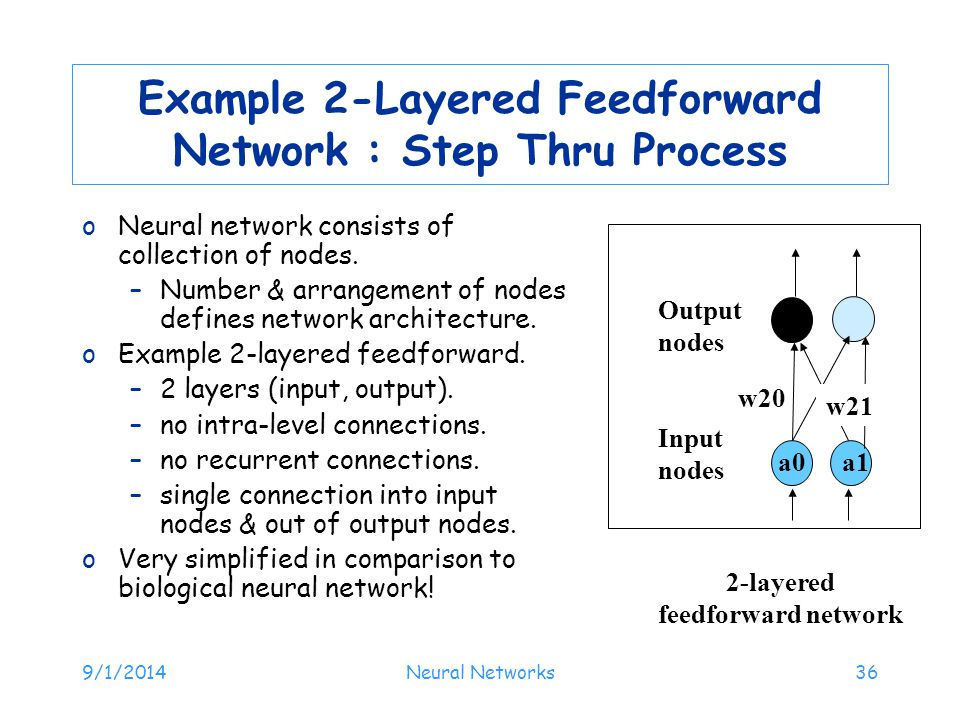 9/1/2014Neural Networks36 Example 2-Layered Feedforward Network : Step Thru Process oNeural network consists of collection of nodes. –Number & arrange