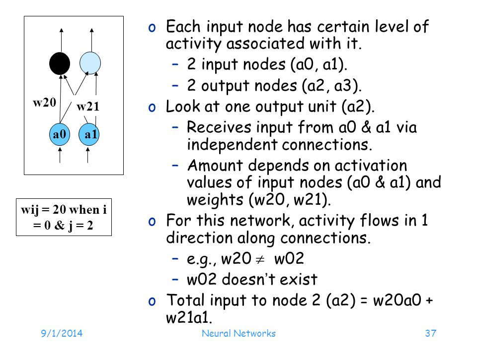 9/1/2014Neural Networks37 oEach input node has certain level of activity associated with it. –2 input nodes (a0, a1). –2 output nodes (a2, a3). oLook