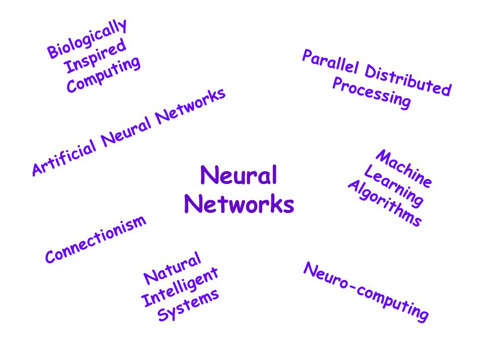 Neural Networks Connectionism Parallel Distributed Processing Neuro-computing Natural Intelligent Systems Machine Learning Algorithms Artificial Neura