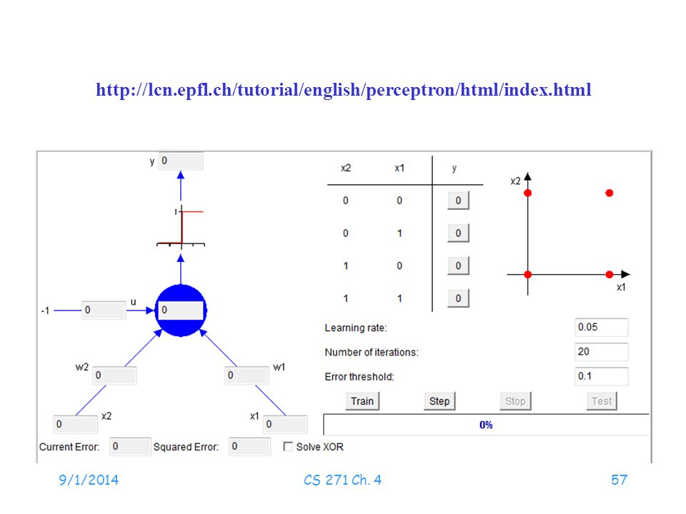 9/1/2014CS 271 Ch. 457 http://lcn.epfl.ch/tutorial/english/perceptron/html/index.html