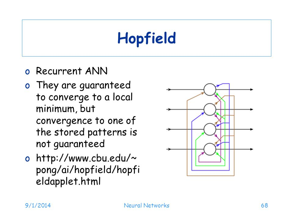 Hopfield oRecurrent ANN oThey are guaranteed to converge to a local minimum, but convergence to one of the stored patterns is not guaranteed ohttp://w
