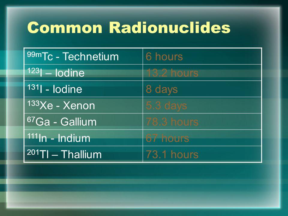 Common Radionuclides 99m Tc - Technetium6 hours 123 I – Iodine13.2 hours 131 I - Iodine8 days 133 Xe - Xenon5.3 days 67 Ga - Gallium78.3 hours 111 In - Indium67 hours 201 Tl – Thallium73.1 hours