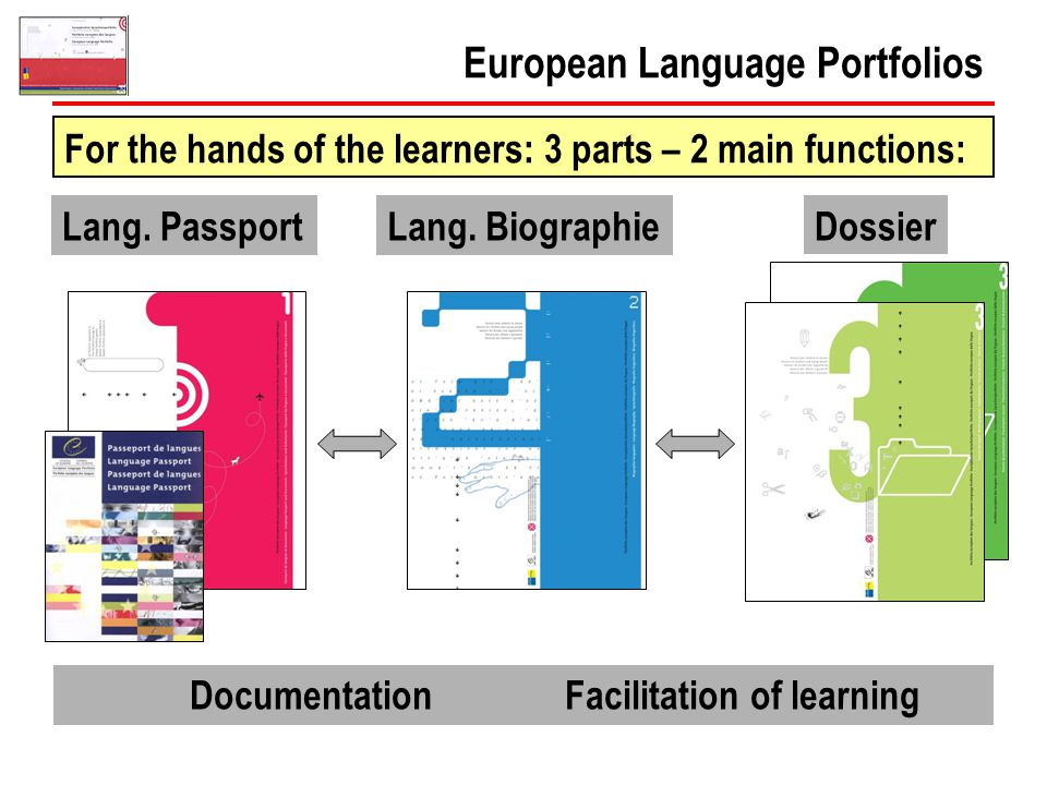 European Language Portfolios For the hands of the learners: 3 parts – 2 main functions: Lang.