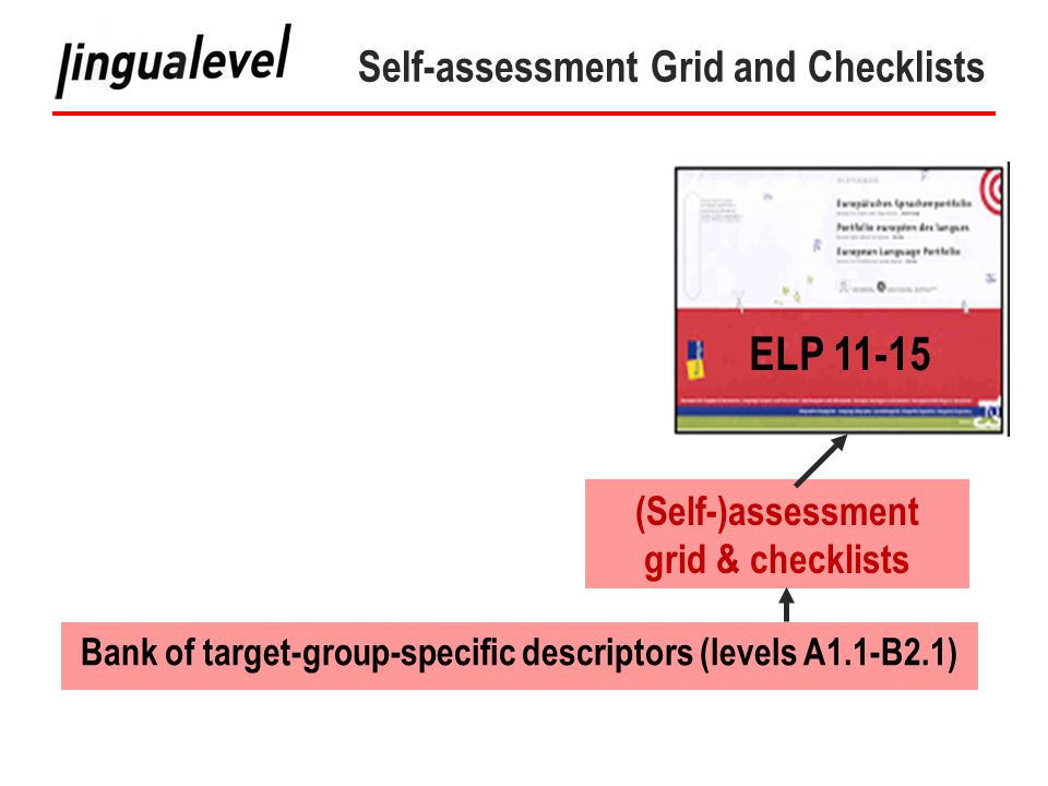 Self-assessment Grid and Checklists Bank of target-group-specific descriptors (levels A1.1-B2.1) (Self-)assessment grid & checklists ELP 11-15