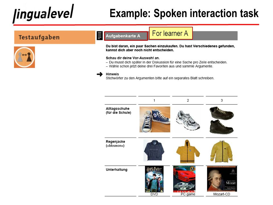 Example: Spoken interaction task For learner A