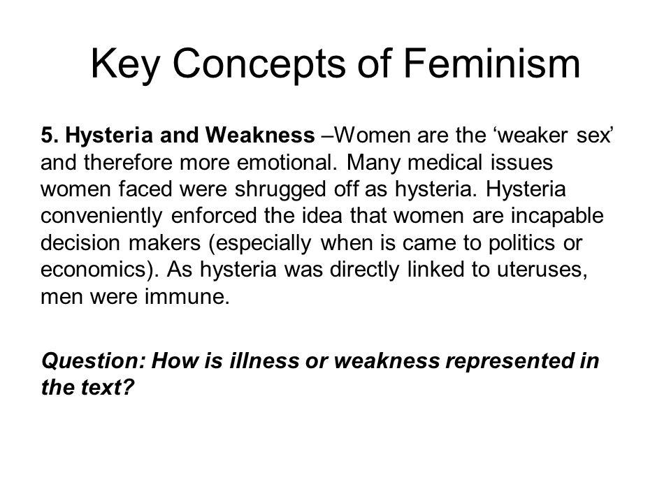 Key Concepts of Feminism 5.