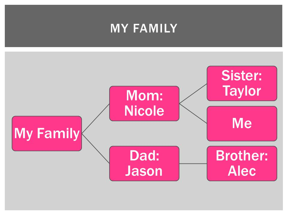 My Family Mom: Nicole Sister: Taylor Me Dad: Jason Brother: Alec MY FAMILY
