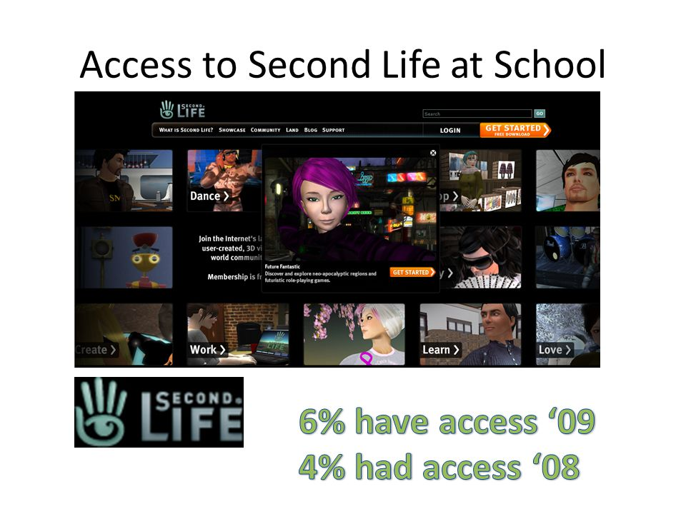 Students Have Access to