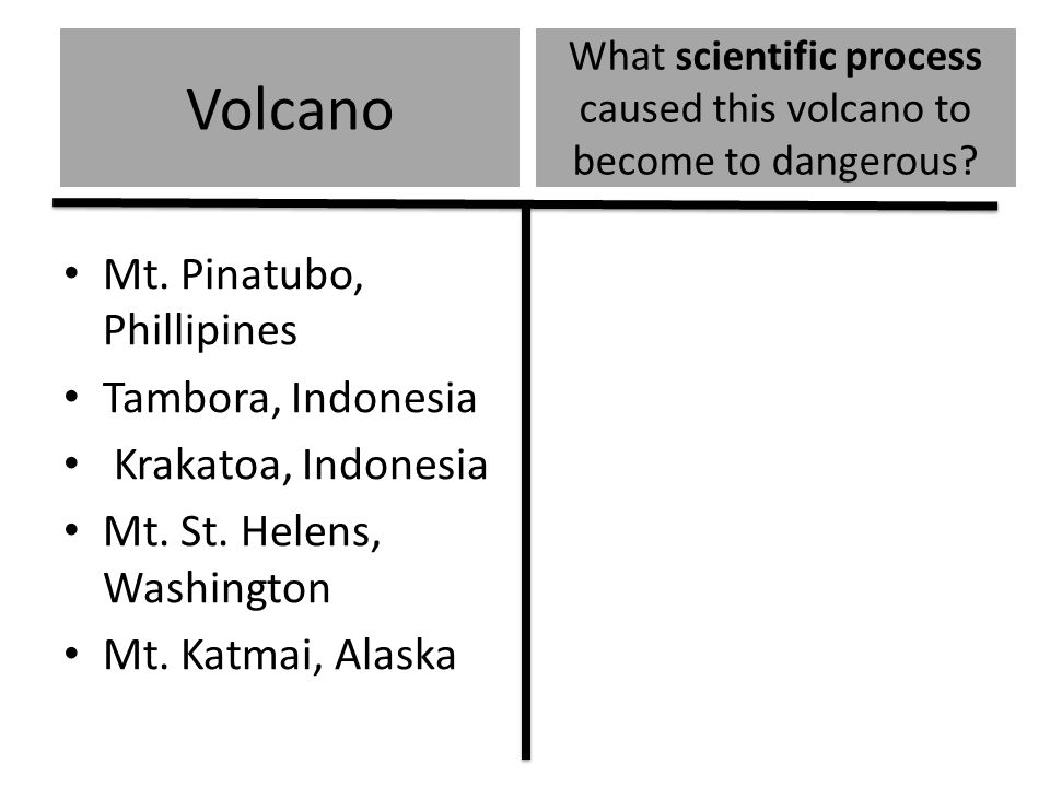 Volcano Mt.Pinatubo, Phillipines Tambora, Indonesia Krakatoa, Indonesia Mt.