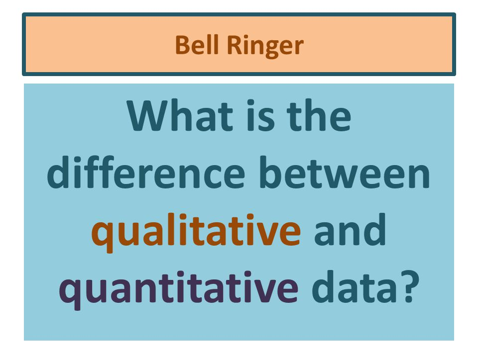 Bell Ringer What is the difference between qualitative and quantitative data?