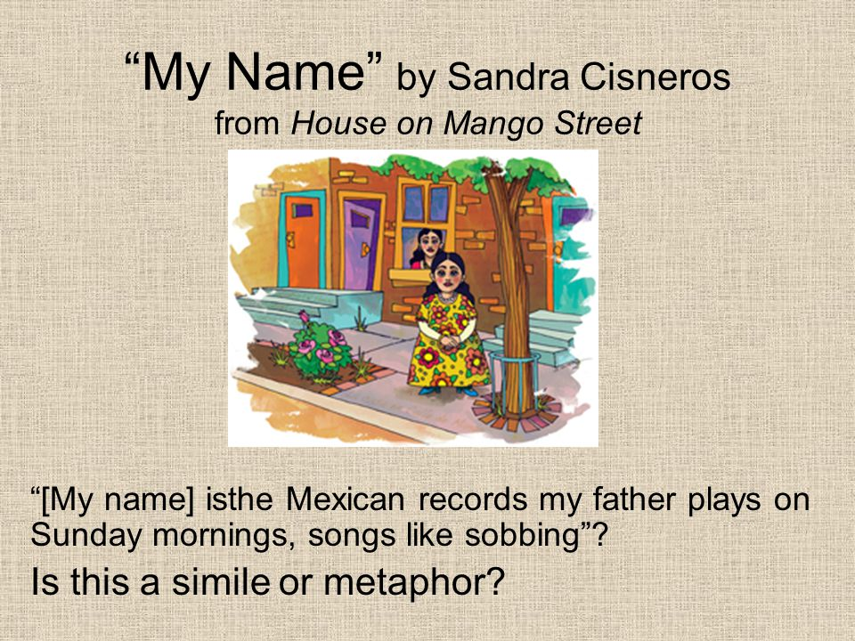 My Name by Sandra Cisneros from House on Mango Street Reread paragraphs 2 and 3.
