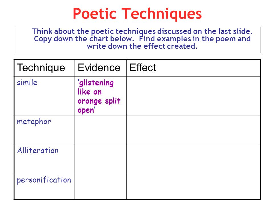 Poetic Techniques Think about the poetic techniques discussed on the last slide. Copy down the chart below. Find examples in the poem and write down t