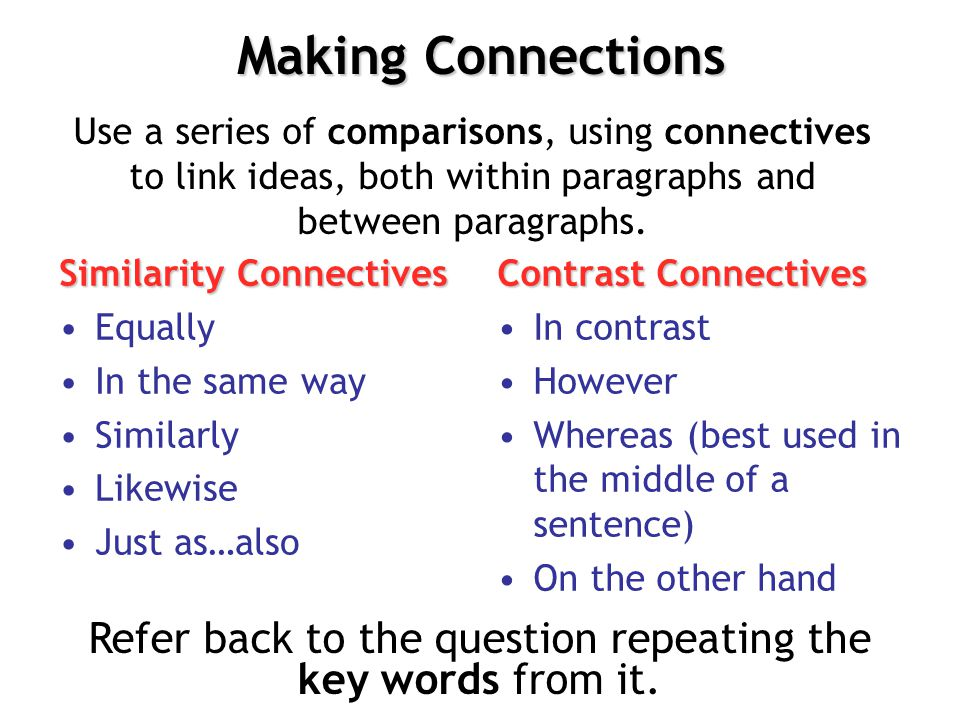 Making Connections Similarity Connectives Equally In the same way Similarly Likewise Just as…also Contrast Connectives In contrast However Whereas (be