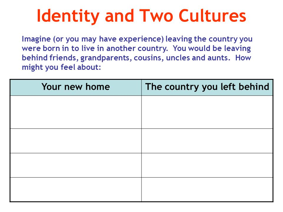 Identity and Two Cultures What feelings might you have.
