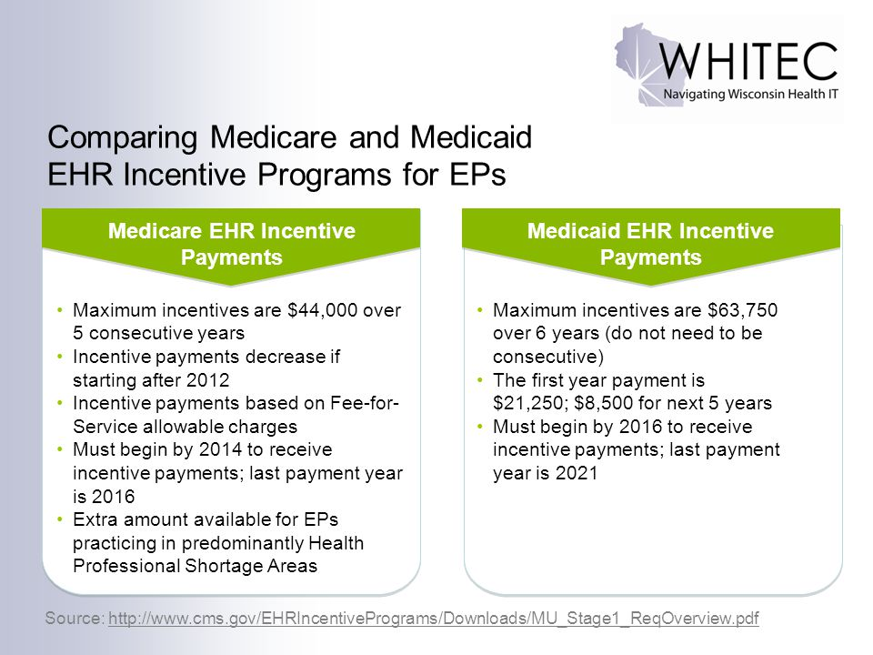 19 Comparing Medicare and Medicaid EHR Incentive Programs for EPs Source: http://www.cms.gov/EHRIncentivePrograms/Downloads/MU_Stage1_ReqOverview.pdf