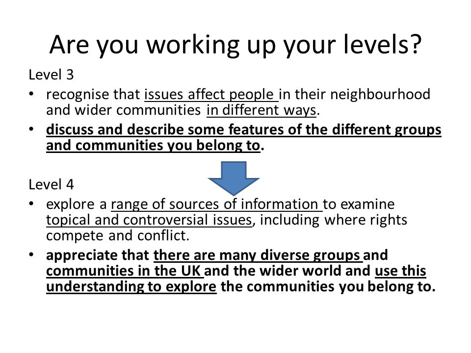 Are you working up your levels? Level 3 recognise that issues affect people in their neighbourhood and wider communities in different ways. discuss an