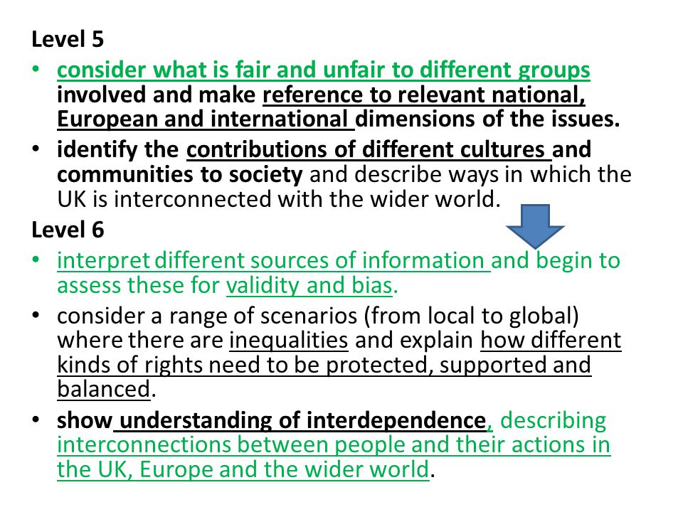 Level 5 consider what is fair and unfair to different groups involved and make reference to relevant national, European and international dimensions o