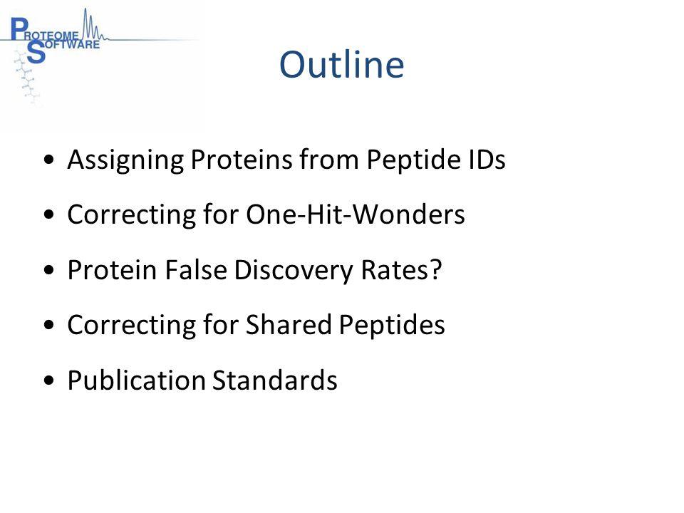 The Similar Peptide Complication AVGNLR Scan Number: 2435 TLR9_HUMAN GLGNLR TRFE_HUMAN LRFN1_HUMAN