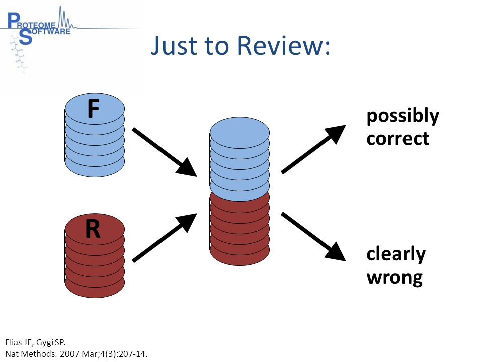 Option 2: Use Multiple Filters Advantages: More sensitive! Disadvantages: Pretty arbitrary!