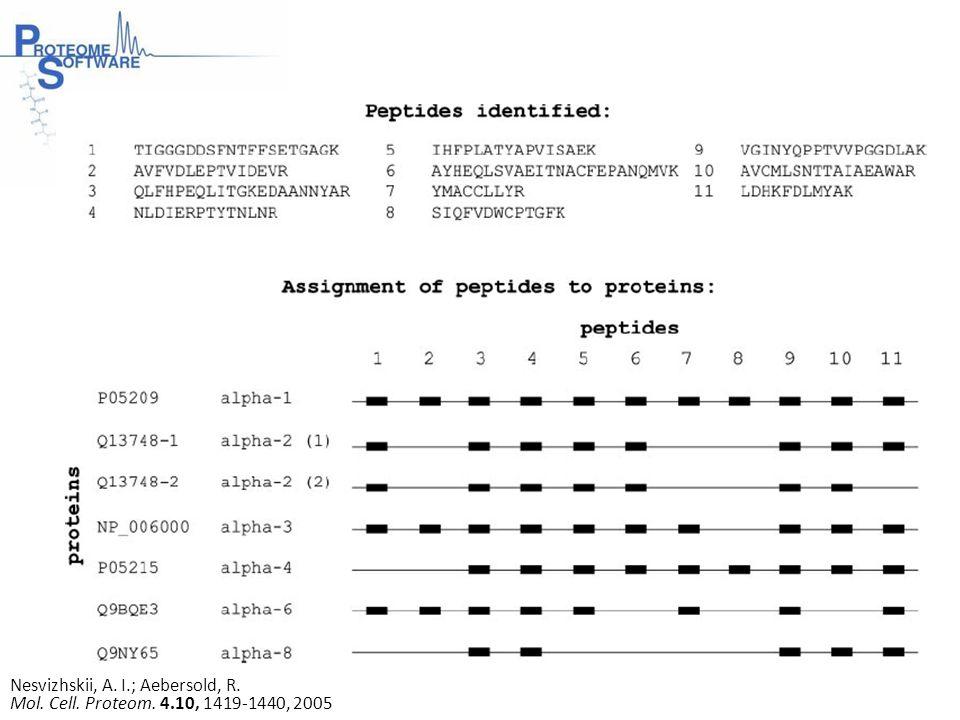 Nesvizhskii, A. I.; Aebersold, R. Mol. Cell. Proteom. 4.10, 1419-1440, 2005