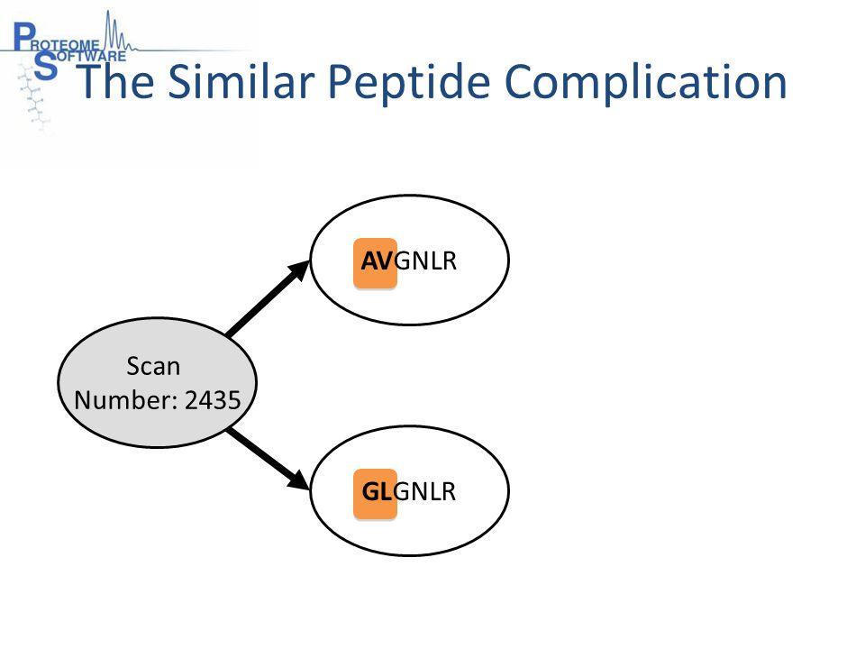 The Similar Peptide Complication AVGNLR Scan Number: 2435 GLGNLR