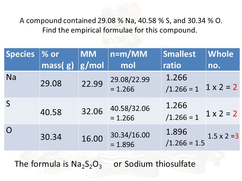 A compound contained 29.08 % Na, 40.58 % S, and 30.34 % O.