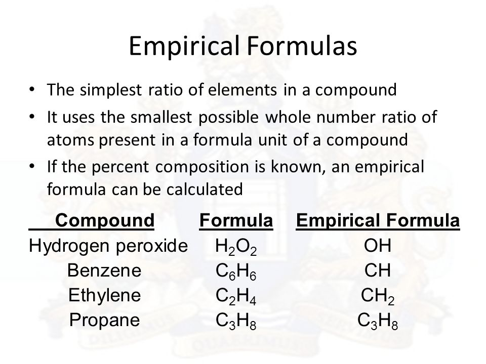 1.What information must be known to determine a) the empirical formula of a substance.