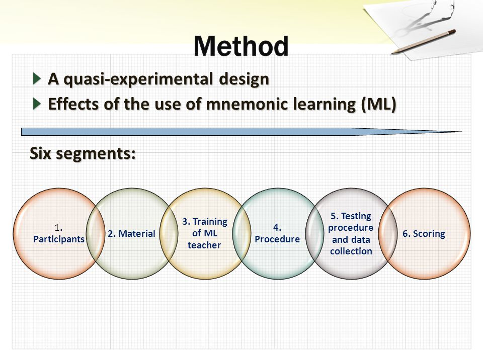 A quasi-experimental design Effects of the use of mnemonic learning (ML) Six segments: 1. Participants 2. Material 3. Training of ML teacher 4. Proced