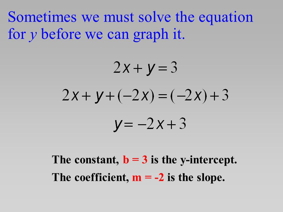 Sometimes we must solve the equation for y before we can graph it.