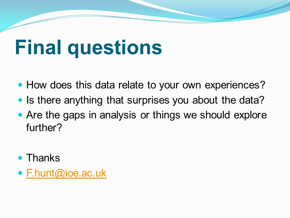 Final questions How does this data relate to your own experiences.